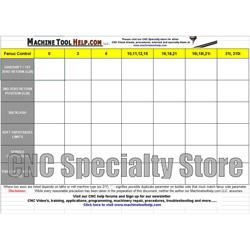 Fanuc Parameter Cheat Sheet - CNC Specialty Store